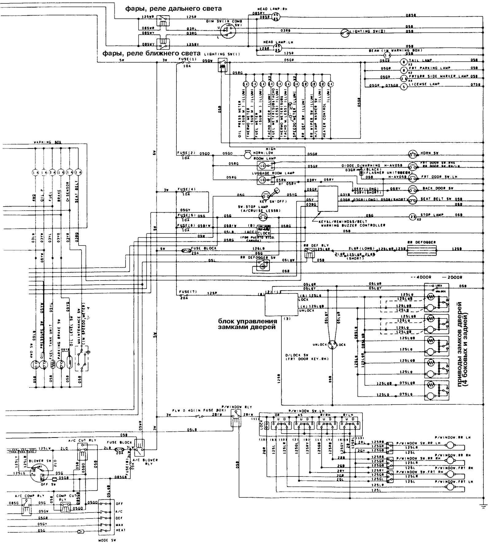 1991 Isuzu Trooper Wiring Diagram Smart Diagrams 2001 Cabover Truck Block And Schematic Images Gallery